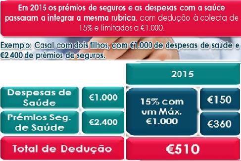 FISCALIDADE_Seguro Saúde