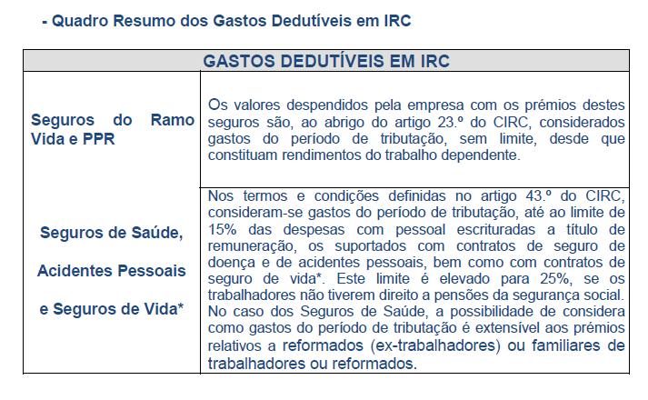 IRC_Art 43 _ 23_Empresas